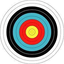 Shooting Range Still On Target