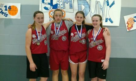 First-Place Team for Seventh- and Eighth-Grade Girls