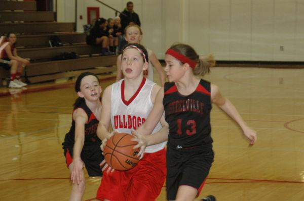 022 St Clair Junior Girls Basketball.jpg
