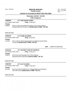 Oct. 3 Franklin County Associate Court Division VII Traffic Docket