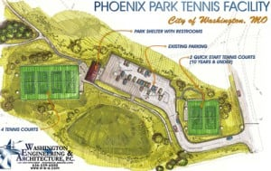 Planned Projects at Phoenix Park