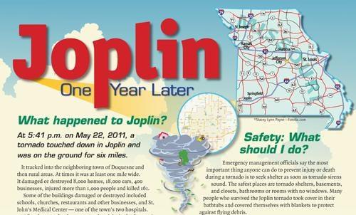 Joplin One Year Later