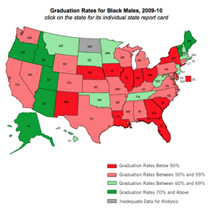 Graduation rates for black males 2009 - 2010
