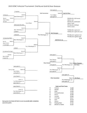 Local volleyball teams to play in ECNC Tournament