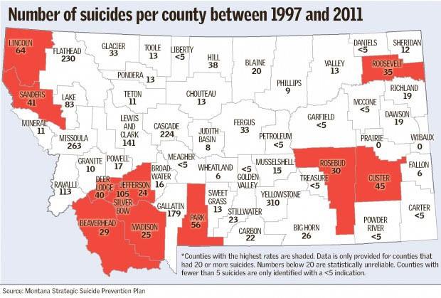 suicide  montana u0026 39 s public health crisis