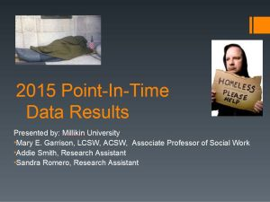 2015 Point-In-Time Data Results
