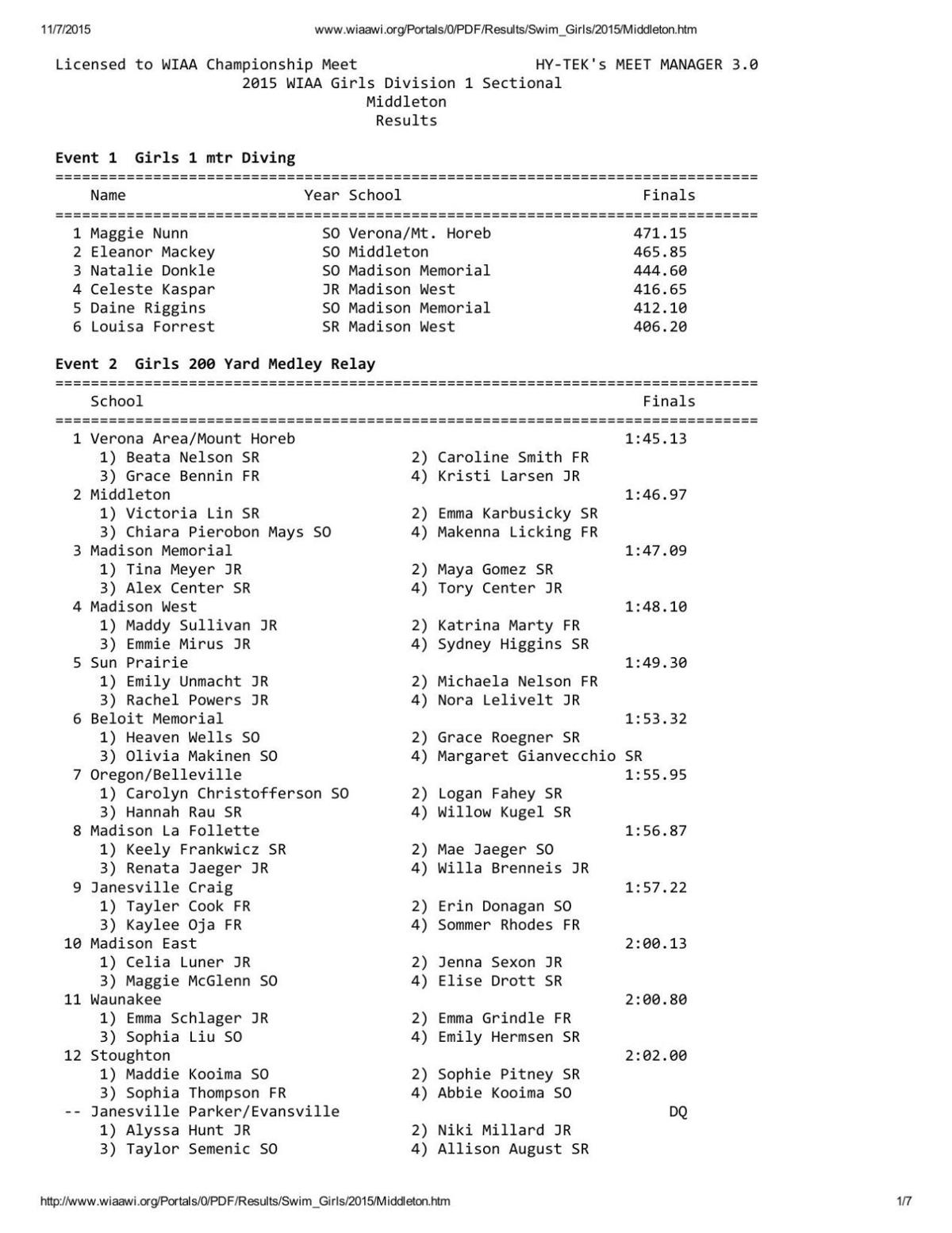 wiaa division 1 state swimming meet results