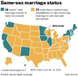 from Vicente ban gay marriage wisconsin