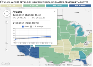 Compare: Home sales and price trends