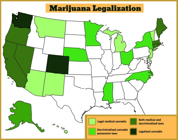 the controversial debate over the legalization of marijuana in america Legalization of marijuana research has been published in favor of legalizing marijuana the legalization of marijuana is a political issue that has continued to surface for decades.