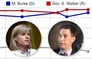 Interactive: See the latest poll numbers in the governor's race