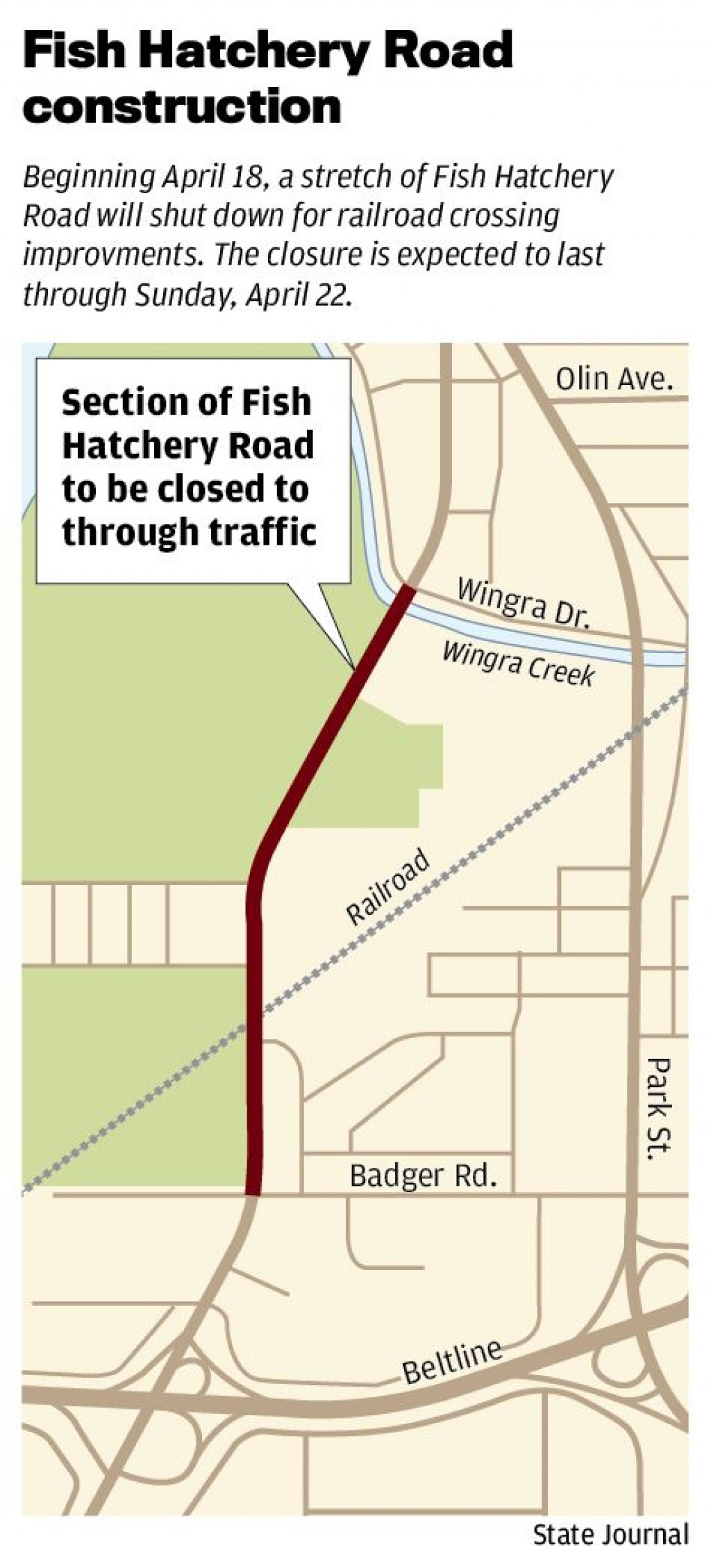 Fish hatchery road construction expected to last through for Fish hatchery jobs