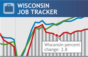 Interactive: Wisconsin new jobs tracker