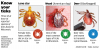Know your ticks