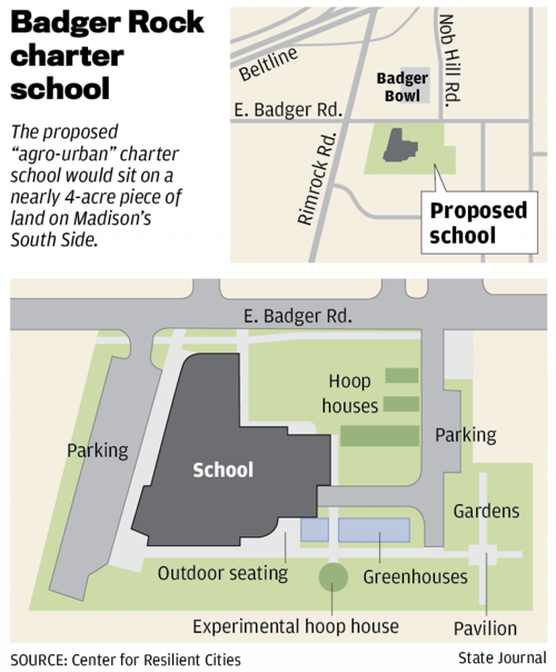 Pay For Rock After School: Badger Rock Charter School Decision Delayed After Board