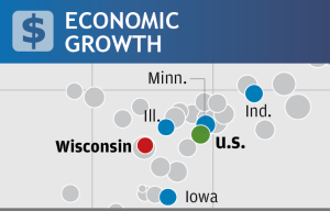 Economic growth: How Wisconsin compares