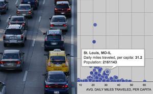 Interactive: Compare traffic volume across the U.S.