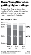 063013-wsj-news-youngstar change.jpg