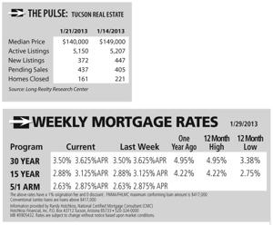 The Pulse - Weekly Mortage Rates