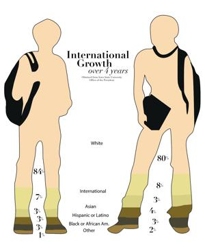 Growth Graphic