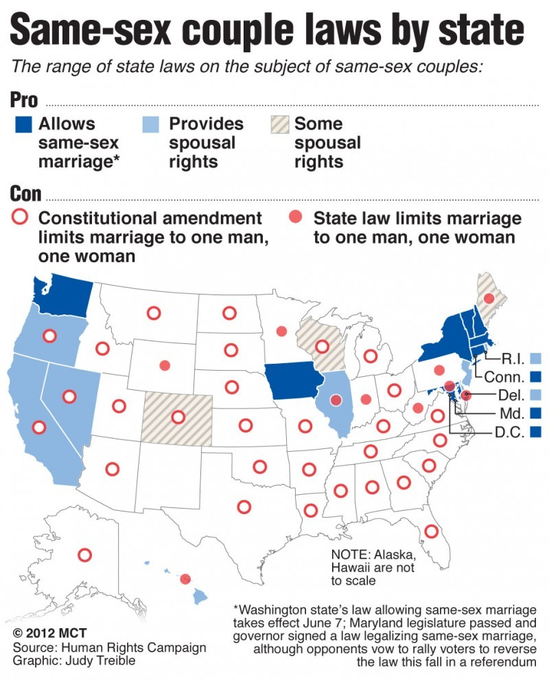 Obama Declares Support For Same Sex Marriage Nation