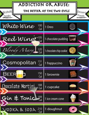 Infographic: Calories in your booze versus calories in your food