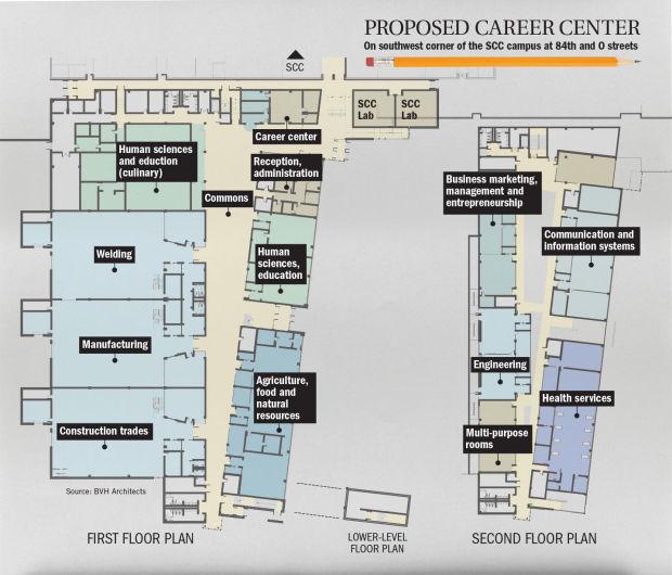 Career Center Concept Awaiting Bond Decision Lincoln Ne