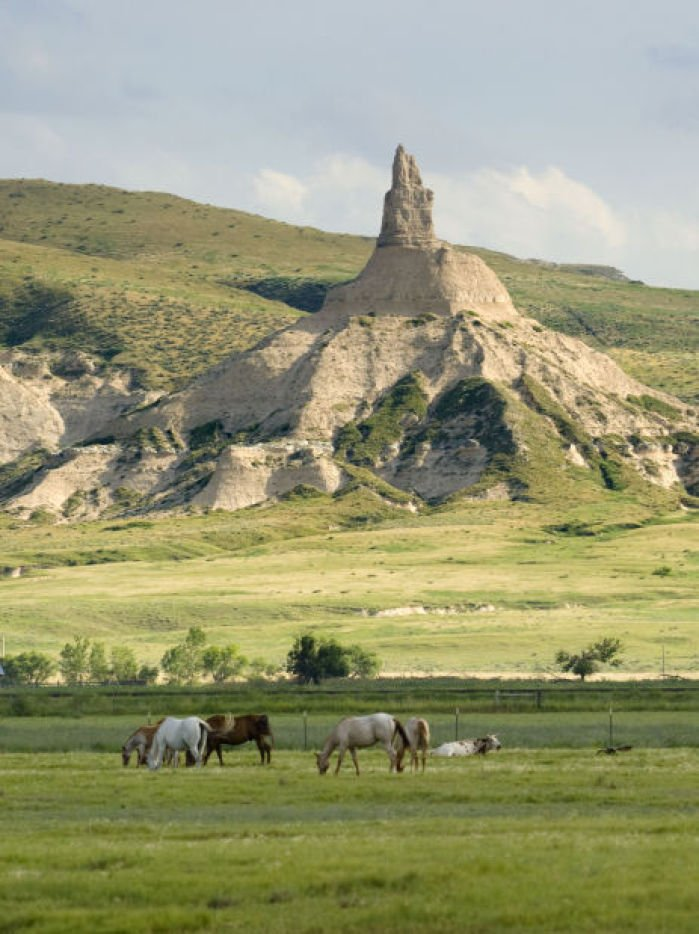 Top 10 Nebraska Attractions And Events Gallery