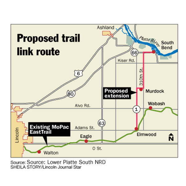We Buy Houses Lincoln Ne: Cass County, NRD Agree To Work Together On MoPac Trail
