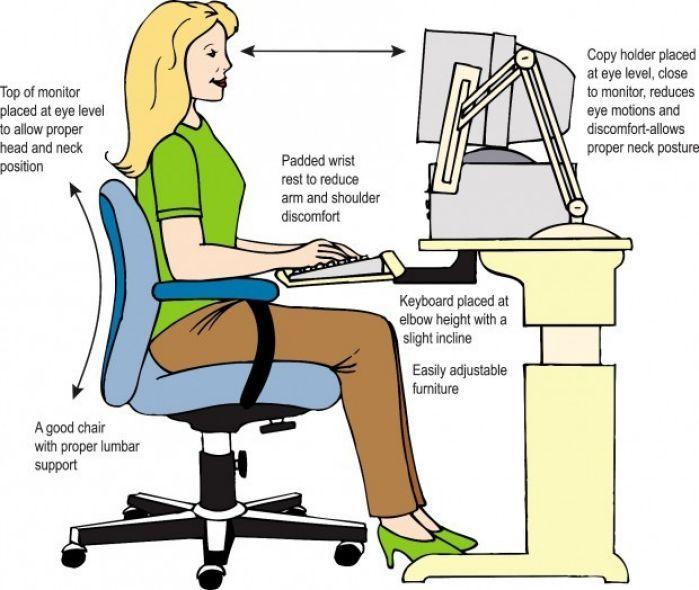 Good Posture At Desk Fitness Journalstar Com