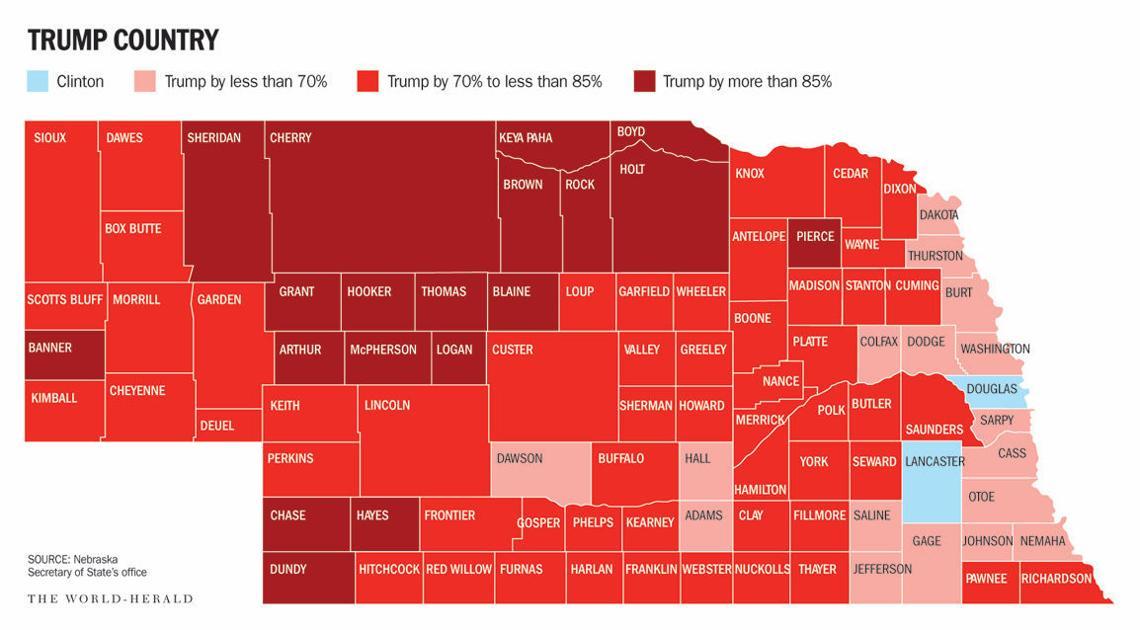 Rural Homes For Sale In Nebraska
