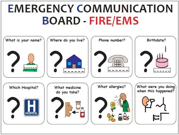 nonverbal communication in an emergency room Communication in the emergency department communication skills for the emergency department clinician and listening and noticing non-verbal behaviour.