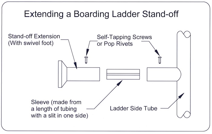 Boat Boarding And Swim Ladder Basics Lakeexpo Com Boat