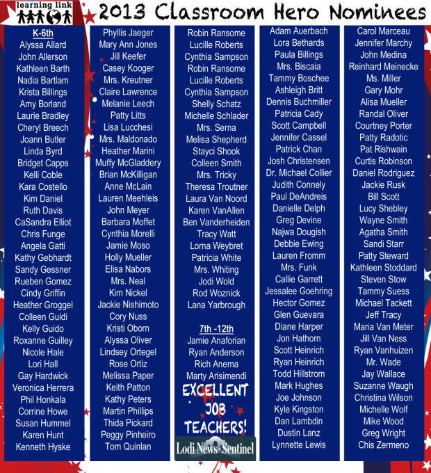 2013 Classroom Hero nominees!