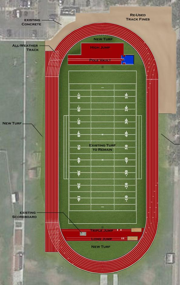 Lodi Unified School District to finance track at Lodi High School