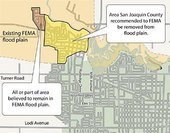 Free of FEMA's decision?