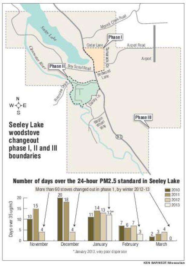 Seeley lake 39 s wood stove program aims to set national standard local missoulian com