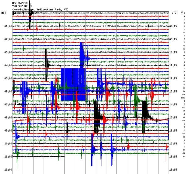 Seismic readings from the University of Utah show a 4.8 earthquake near the Norris Geyser Basin Sunday morning