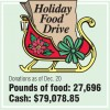 122111-Holiday-Food-Drive