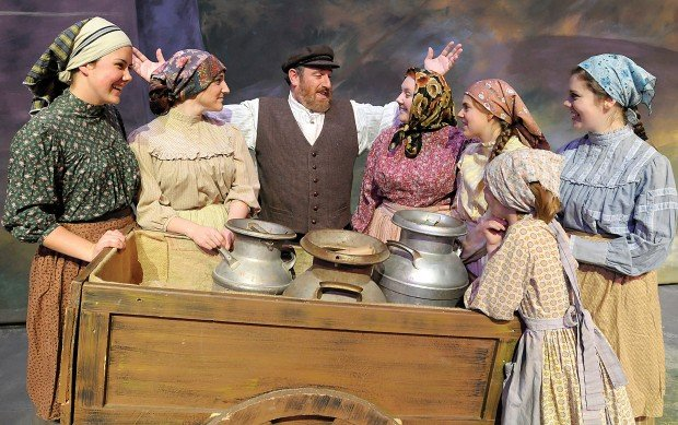 Traditions Change Fiddler On The Roof Relevant To Today