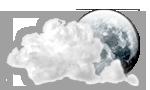 Few Clouds