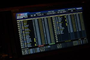 ESPN's NASCAR Compound