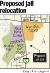 Proposed jail relocation
