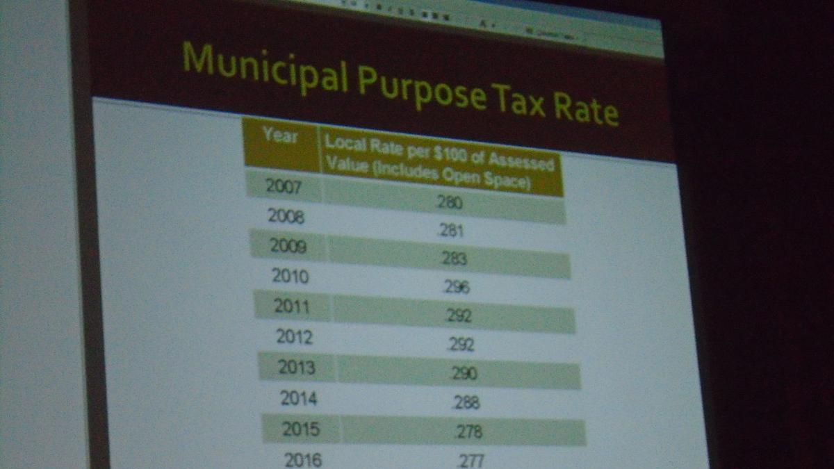 Chatham Twp. tax rate to decrease marginally in 2016