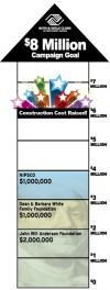 BILL MASTERSON JR.: And NIPSCO makes $4 million