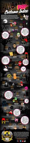 Costume Infographic