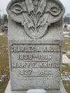 Charles A. Knoll, 1838-1916
