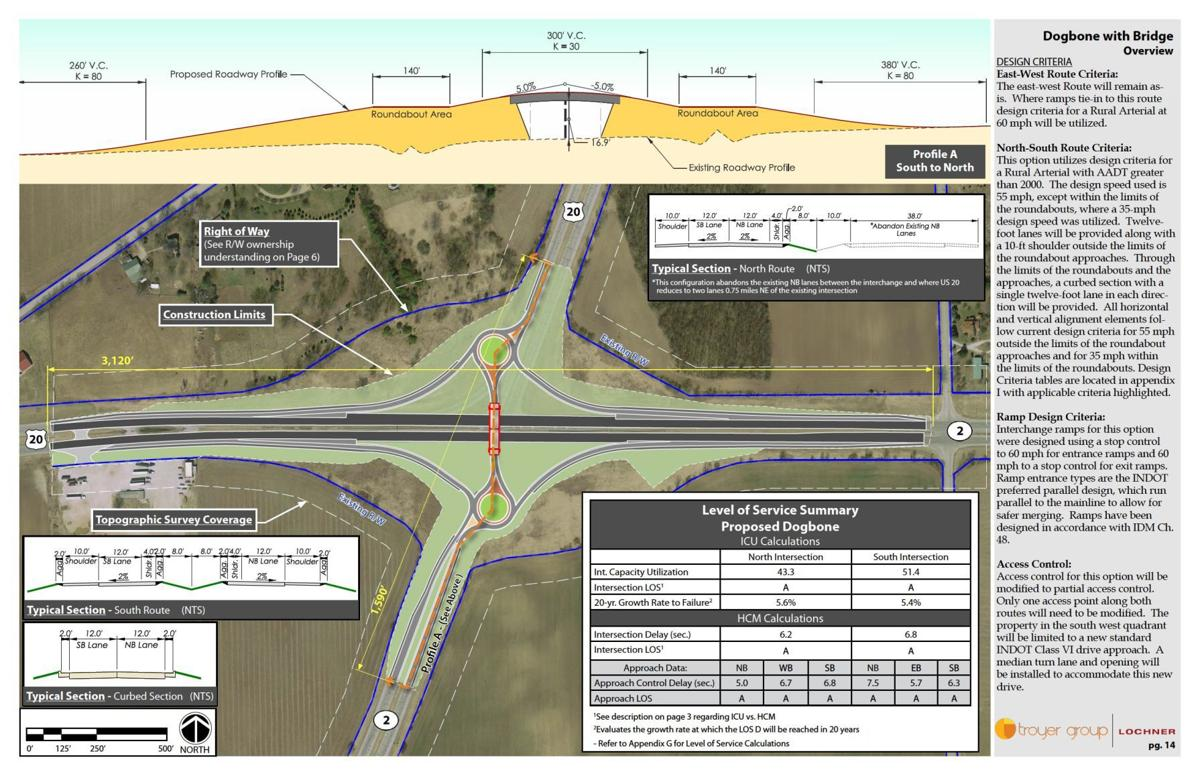 Indot plans 2 roundabouts in laporte county laporte for Laporte indiana news