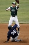 Chase Tucker, RailCats