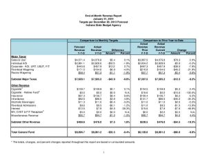 Winter chills state revenue